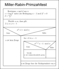 auk probabilistische algorithmen ws13 14 programmingwiki. Black Bedroom Furniture Sets. Home Design Ideas